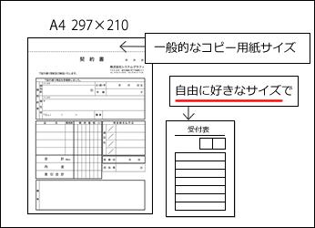 複写伝票のサイズは用途によって異なりますが、A4サイズやA5,B6サイズが人気です。